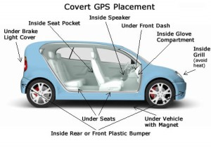 car-gps-tracker-installation