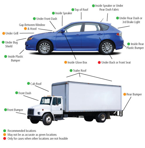 Tracking Devices For Cars >> Car GPS Installation | Gotrack Tracking Solutions