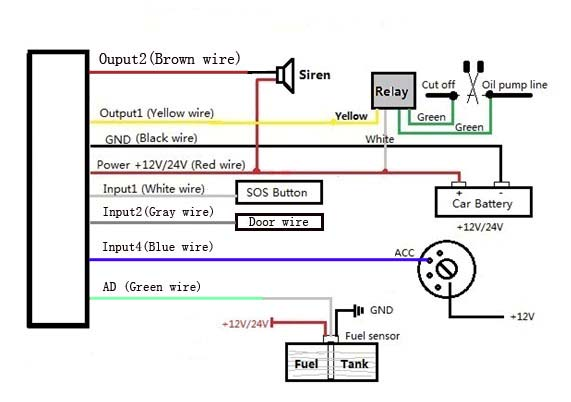 Gps Tracking System Circuit Diagram on simple electronic project circuits for final year engineering s